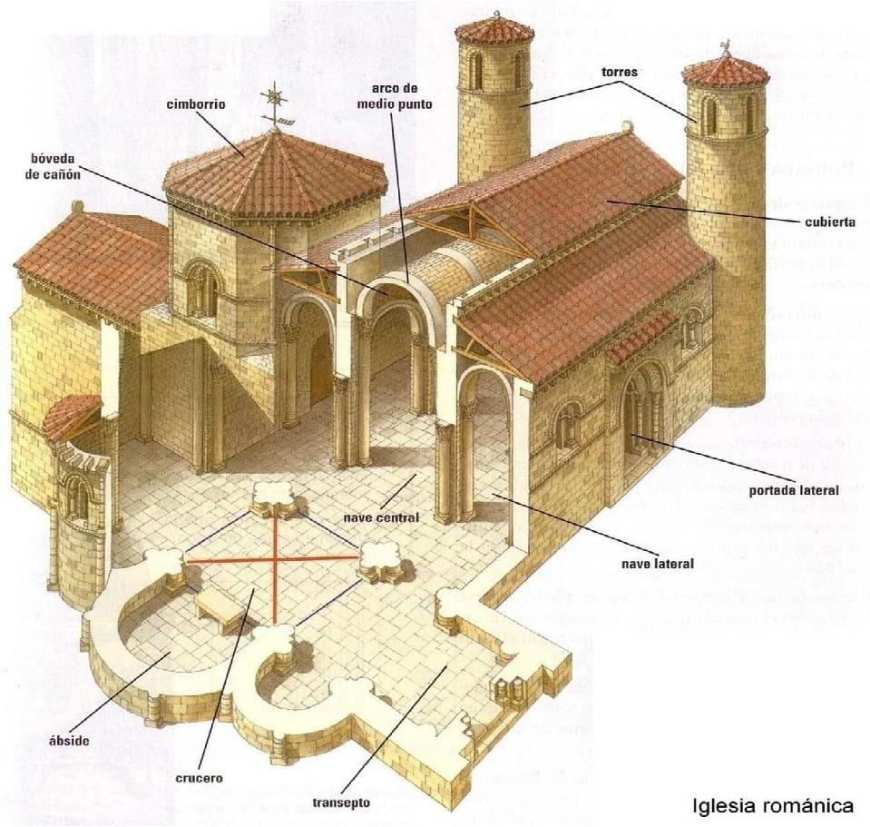 Esquemas arquitect nicos que entran en la pau sapientiae lux for Interior iglesia romanica